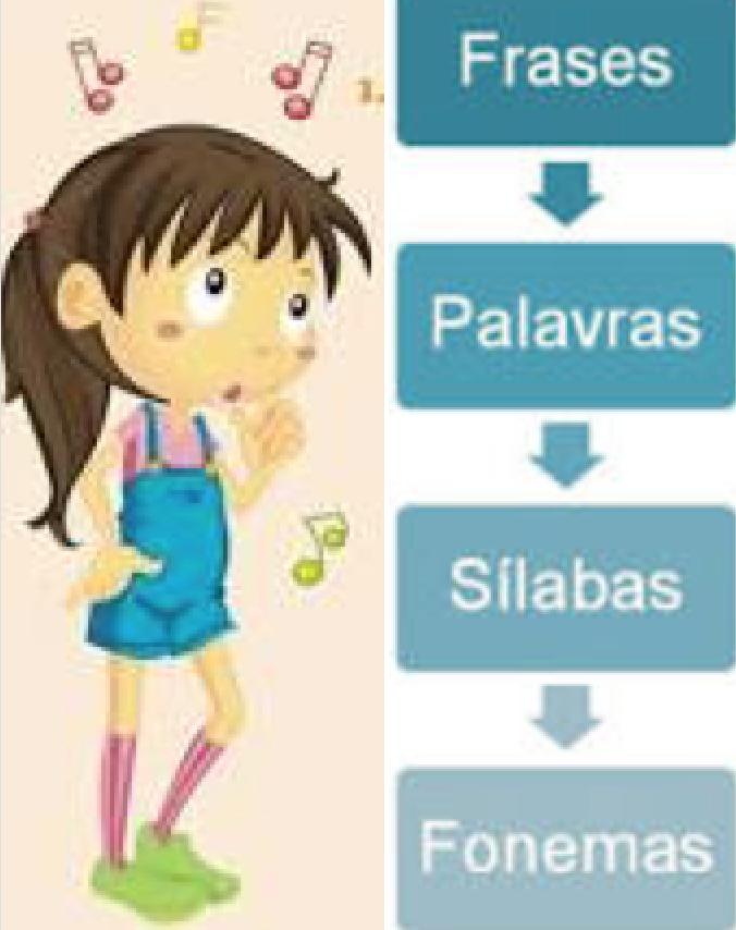Bilinguismo  a importancia da segunda língua para vida 2